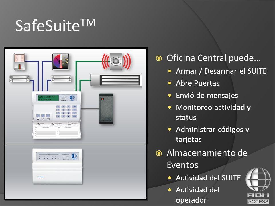SafeSuiteTM Oficina Central puede… Almacenamiento de Eventos