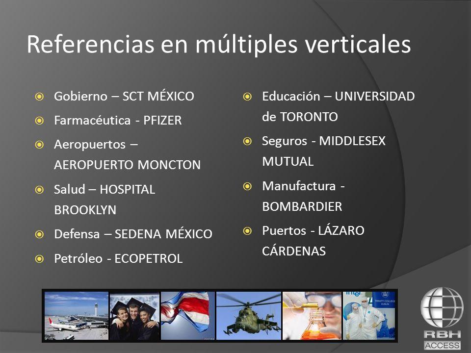 Referencias en múltiples verticales