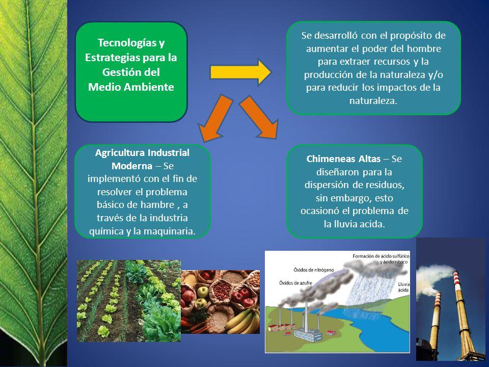 Tecnologías y Estrategias para la Gestión del Medio Ambiente