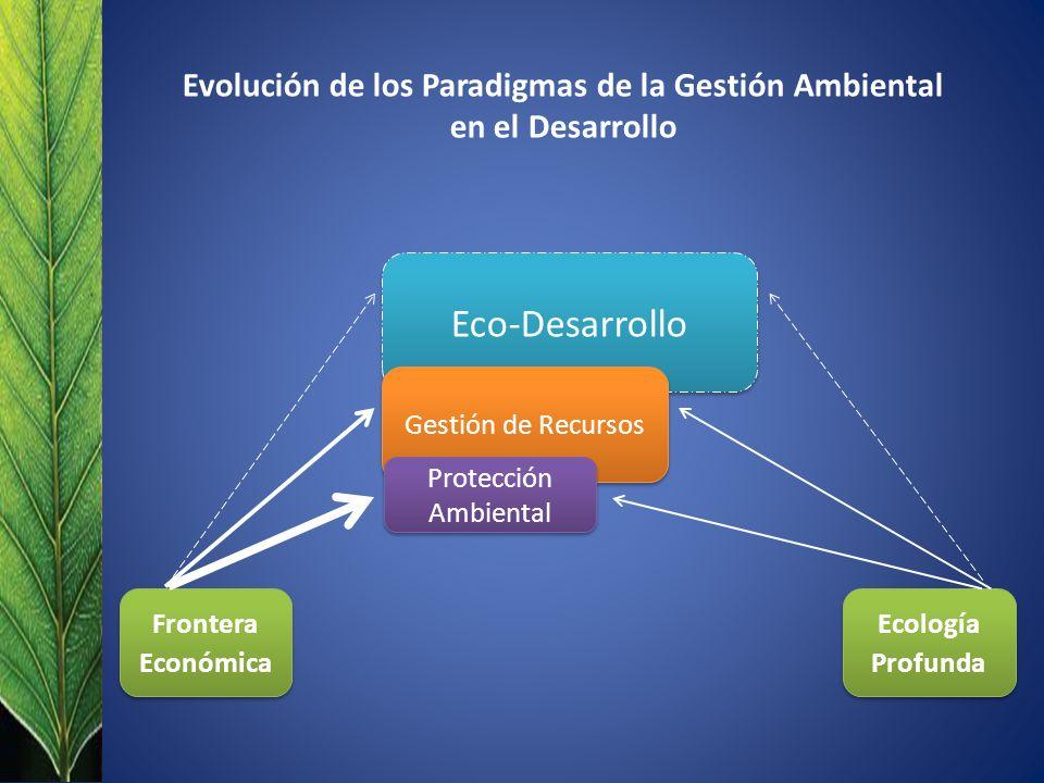 Evolución de los Paradigmas de la Gestión Ambiental en el Desarrollo