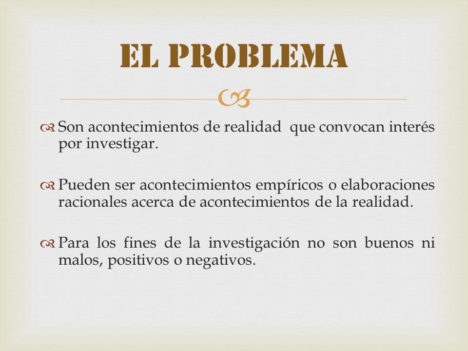 El problema Son acontecimientos de realidad que convocan interés por investigar.