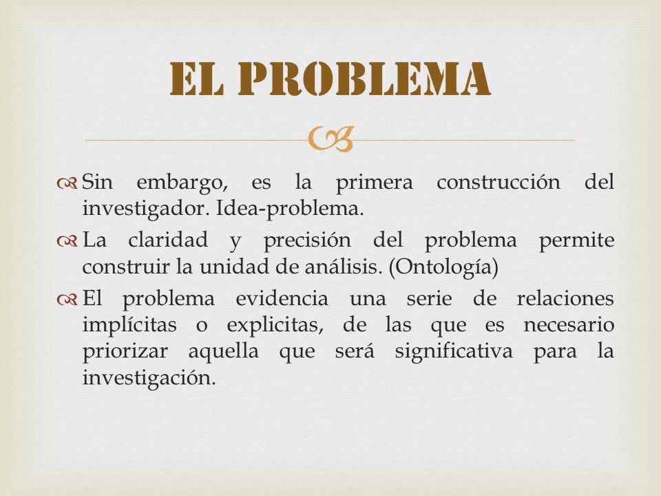 El problema Sin embargo, es la primera construcción del investigador. Idea-problema.
