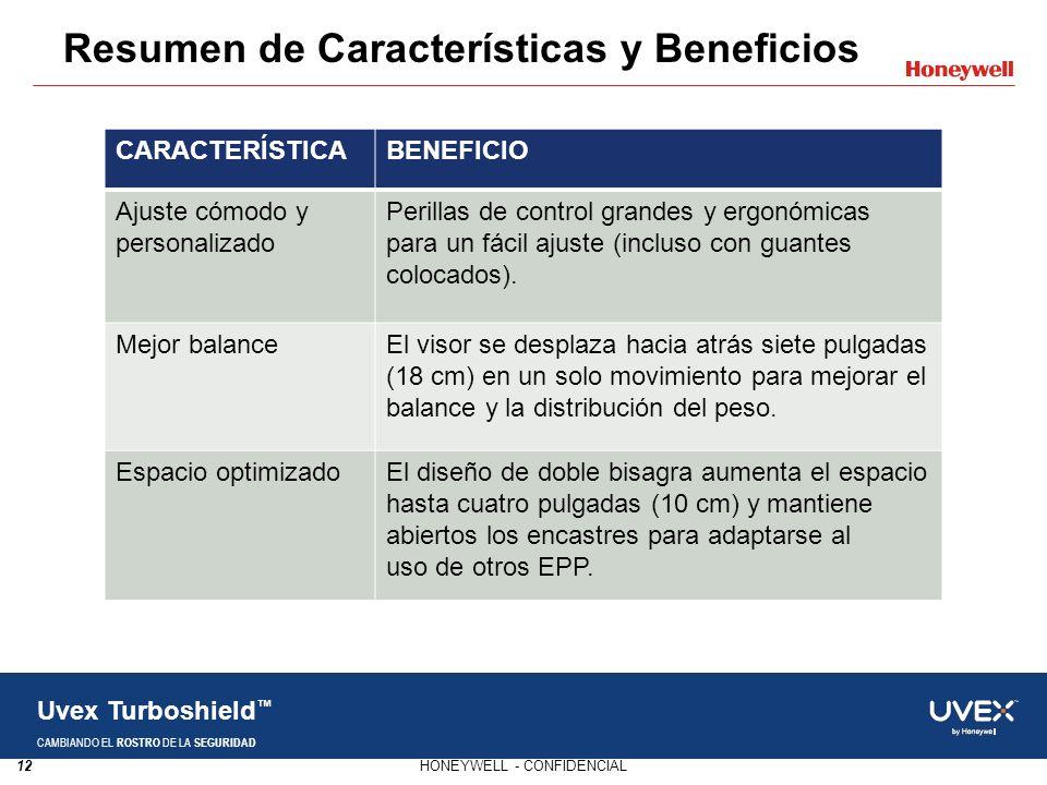 Resumen de Características y Beneficios