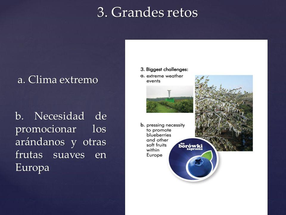 3. Grandes retos a. Clima extremo