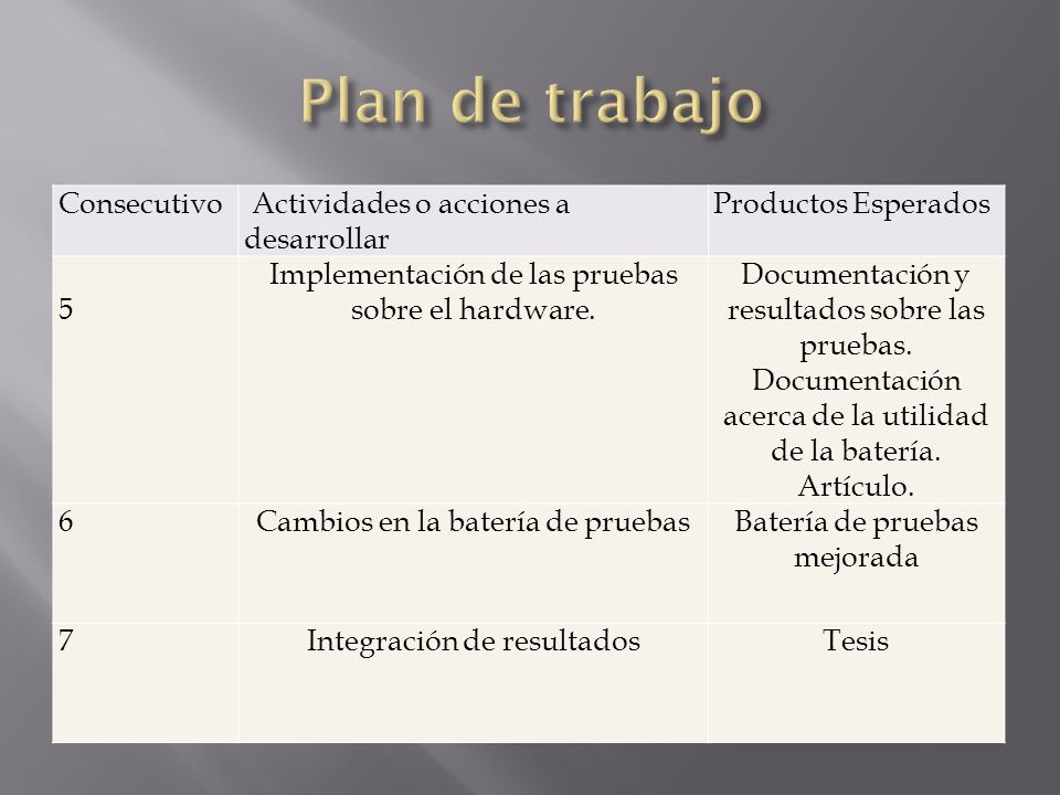 Plan de trabajo Consecutivo Actividades o acciones a desarrollar