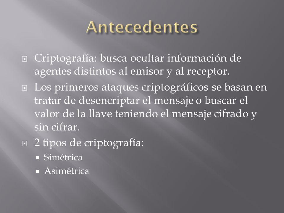 Antecedentes Criptografía: busca ocultar información de agentes distintos al emisor y al receptor.