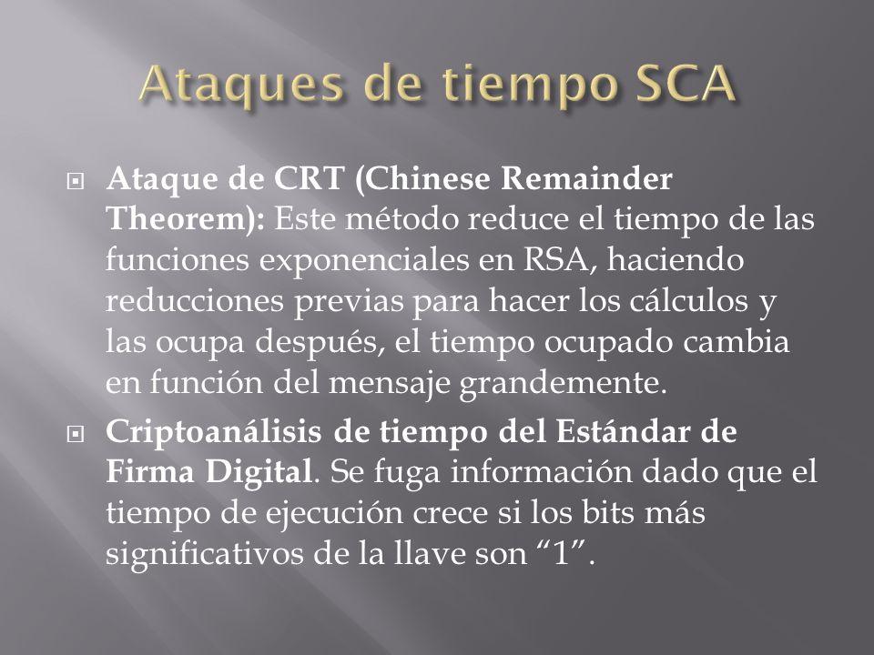 Ataques de tiempo SCA