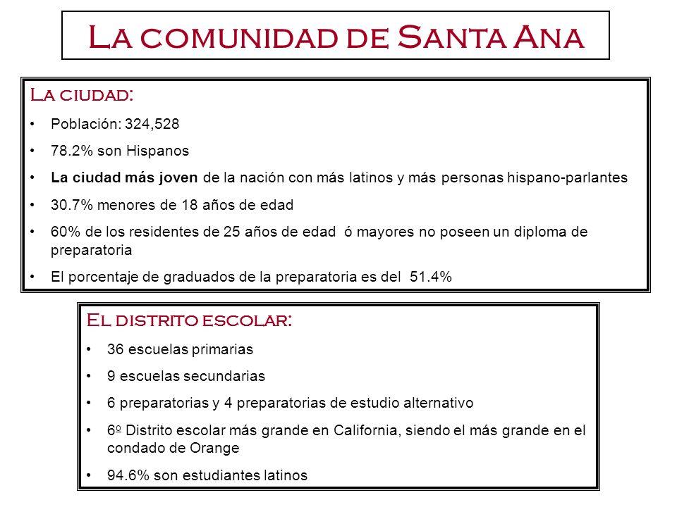 La comunidad de Santa Ana