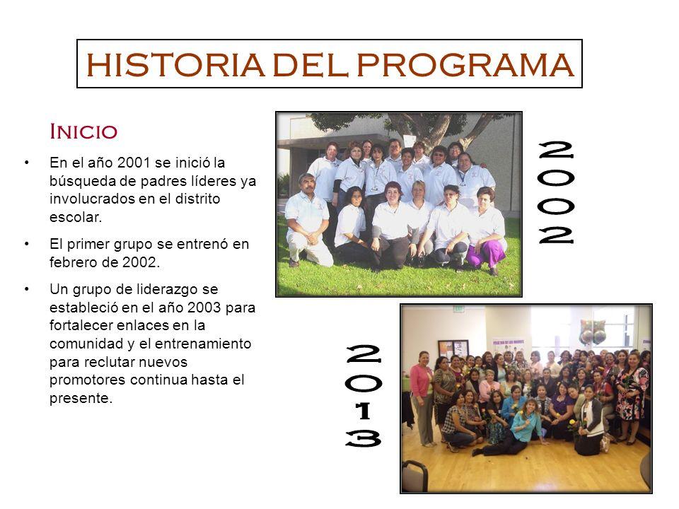 HISTORIA DEL PROGRAMA 2002 2013 Inicio