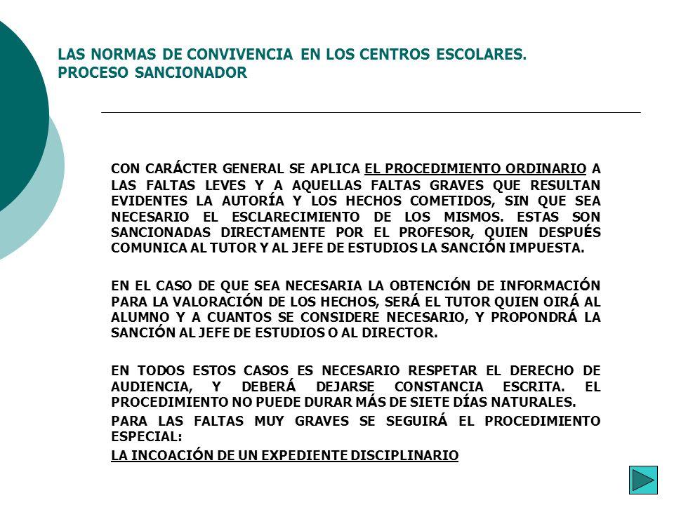 LAS NORMAS DE CONVIVENCIA EN LOS CENTROS ESCOLARES. PROCESO SANCIONADOR