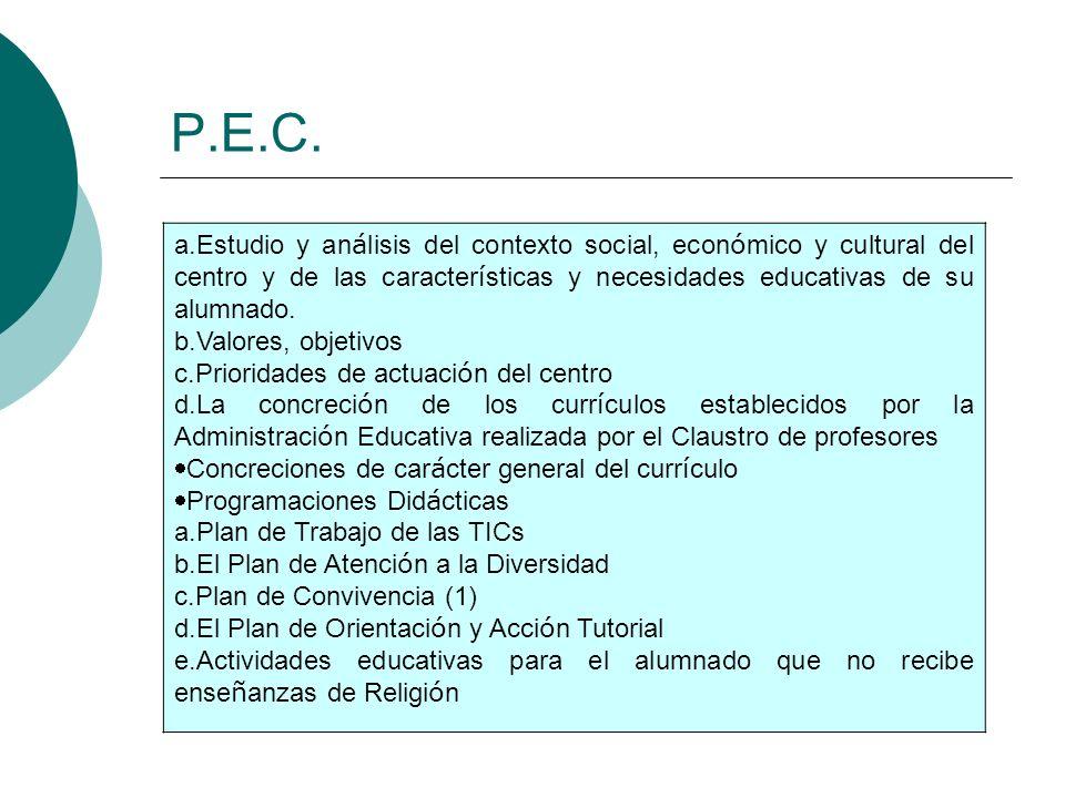 P.E.C.Estudio y análisis del contexto social, económico y cultural del centro y de las características y necesidades educativas de su alumnado.