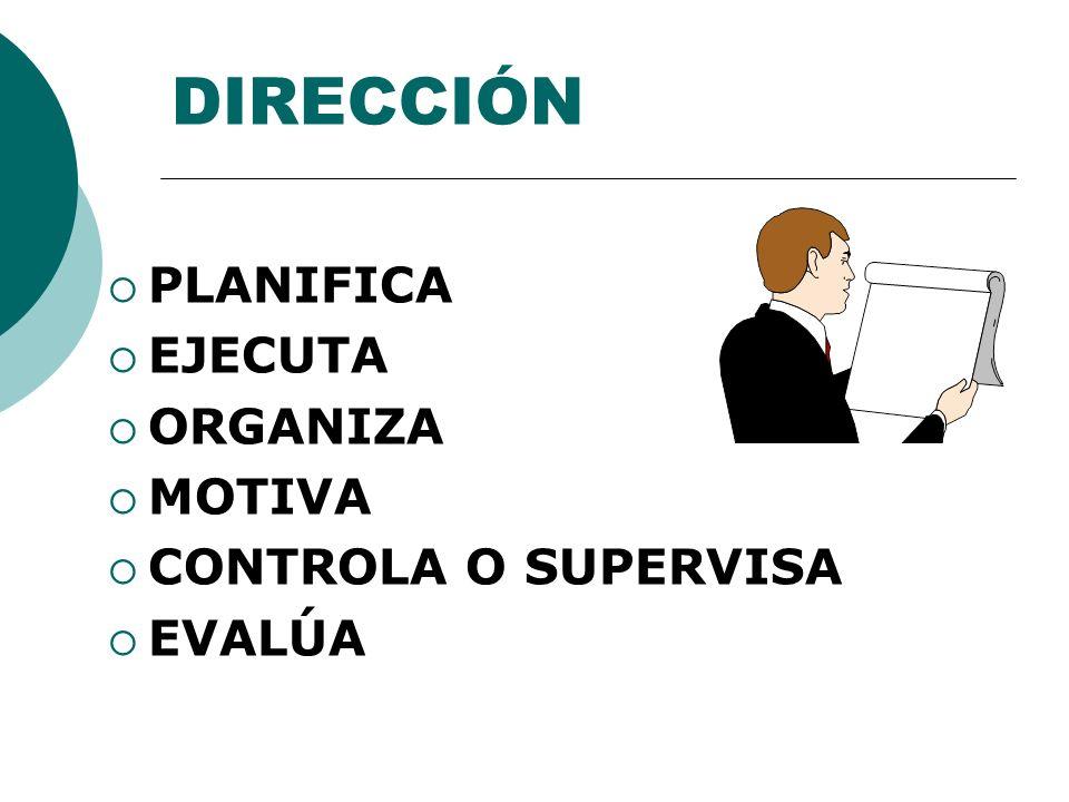 DIRECCIÓN PLANIFICA EJECUTA ORGANIZA MOTIVA CONTROLA O SUPERVISA