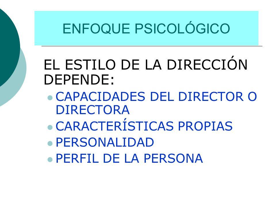 ENFOQUE PSICOLÓGICO CAPACIDADES DEL DIRECTOR O DIRECTORA