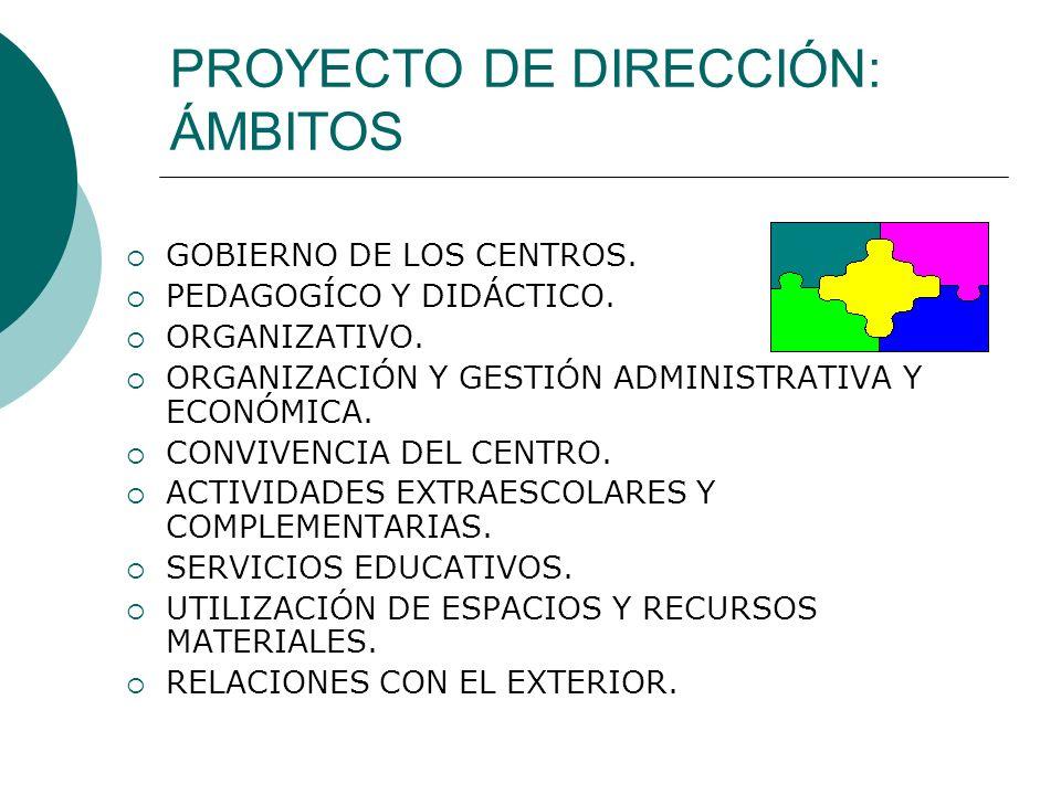 PROYECTO DE DIRECCIÓN: ÁMBITOS