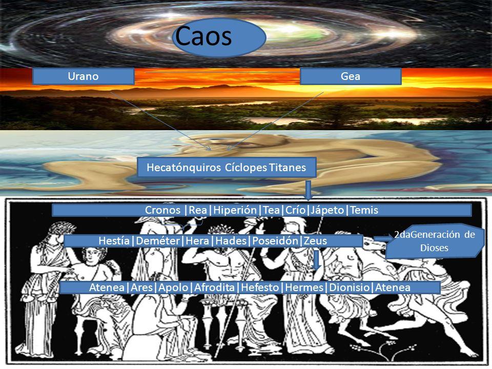 Caos Urano Gea Hecatónquiros Cíclopes Titanes
