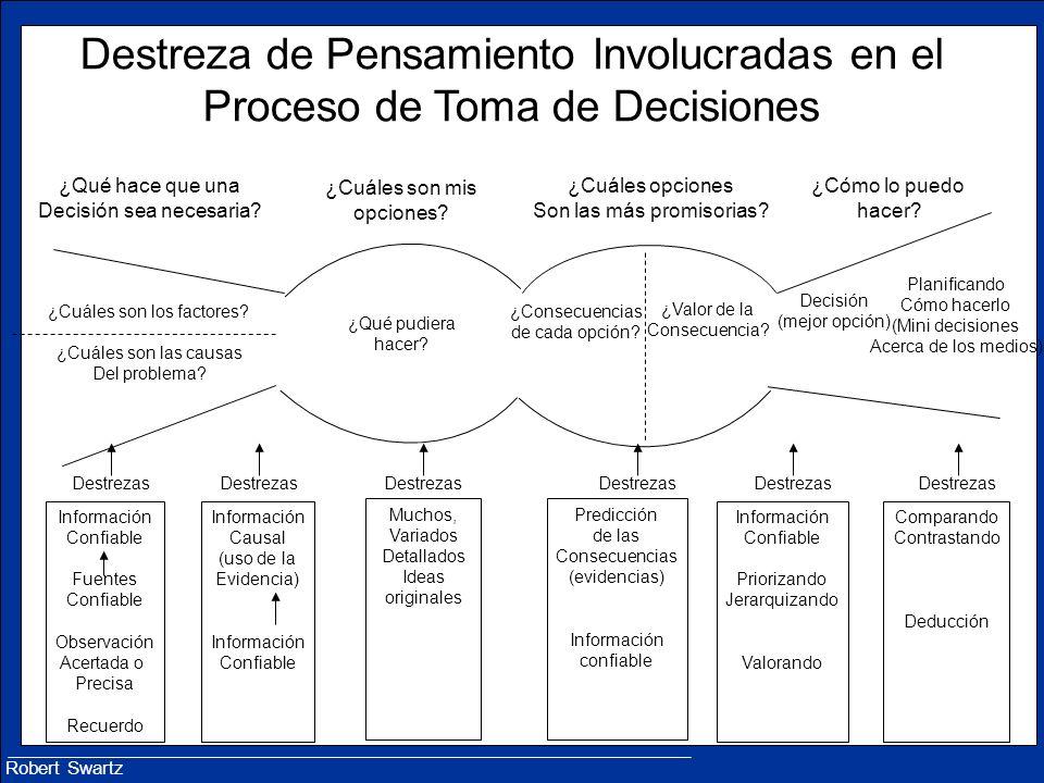 Destreza de Pensamiento Involucradas en el Proceso de Toma de Decisiones