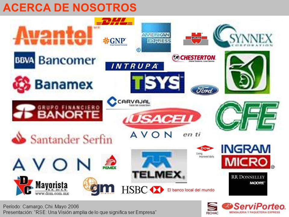 ACERCA DE NOSOTROS Período: Camargo, Chi. Mayo 2006