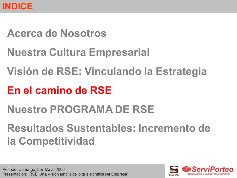 Nuestra Cultura Empresarial Visión de RSE: Vinculando la Estrategia