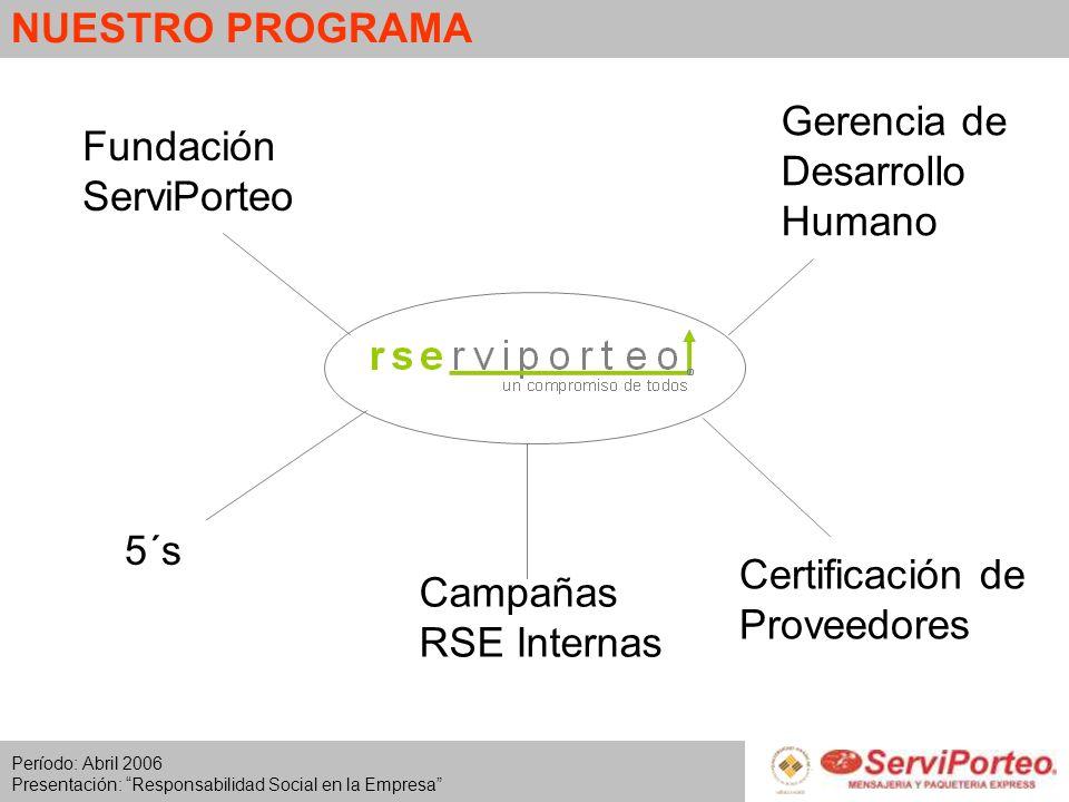 Gerencia de Desarrollo Humano Fundación ServiPorteo