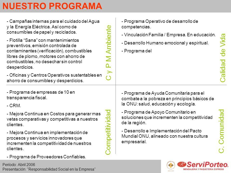 NUESTRO PROGRAMA C y P M Ambiente Calidad de Vida Competitividad