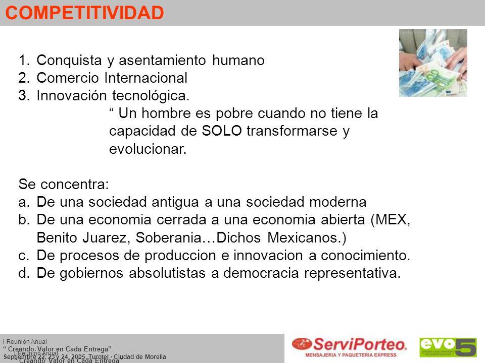 COMPETITIVIDAD Conquista y asentamiento humano Comercio Internacional