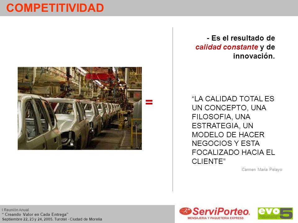 COMPETITIVIDAD- Es el resultado de calidad constante y de innovación. =