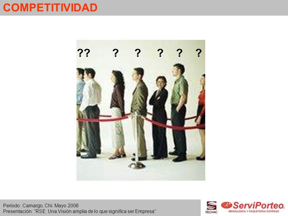 COMPETITIVIDAD Período: Camargo, Chi. Mayo 2006