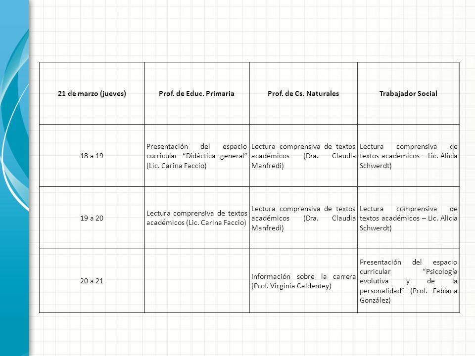 21 de marzo (jueves) Prof. de Educ. Primaria. Prof. de Cs. Naturales. Trabajador Social. 18 a 19.