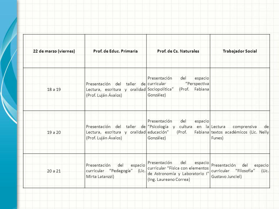 22 de marzo (viernes) Prof. de Educ. Primaria. Prof. de Cs. Naturales. Trabajador Social. 18 a 19.