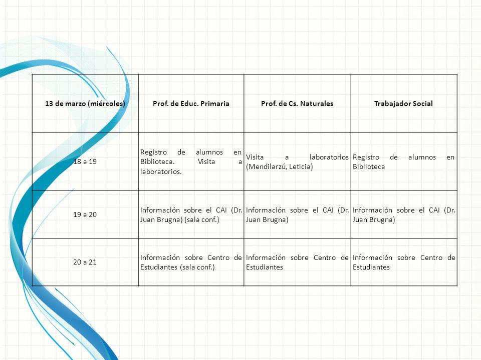 13 de marzo (miércoles) Prof. de Educ. Primaria. Prof. de Cs. Naturales. Trabajador Social. 18 a 19.