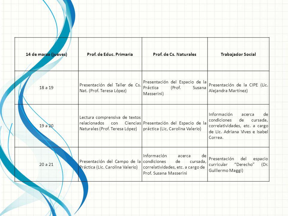 14 de marzo (jueves) Prof. de Educ. Primaria. Prof. de Cs. Naturales. Trabajador Social. 18 a 19.