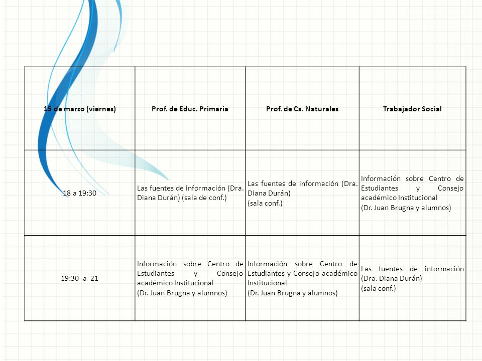 15 de marzo (viernes) Prof. de Educ. Primaria. Prof. de Cs. Naturales. Trabajador Social. 18 a 19:30.