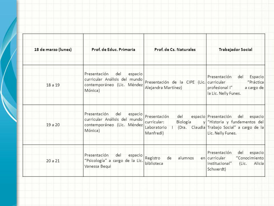 18 de marzo (lunes) Prof. de Educ. Primaria. Prof. de Cs. Naturales. Trabajador Social. 18 a 19.