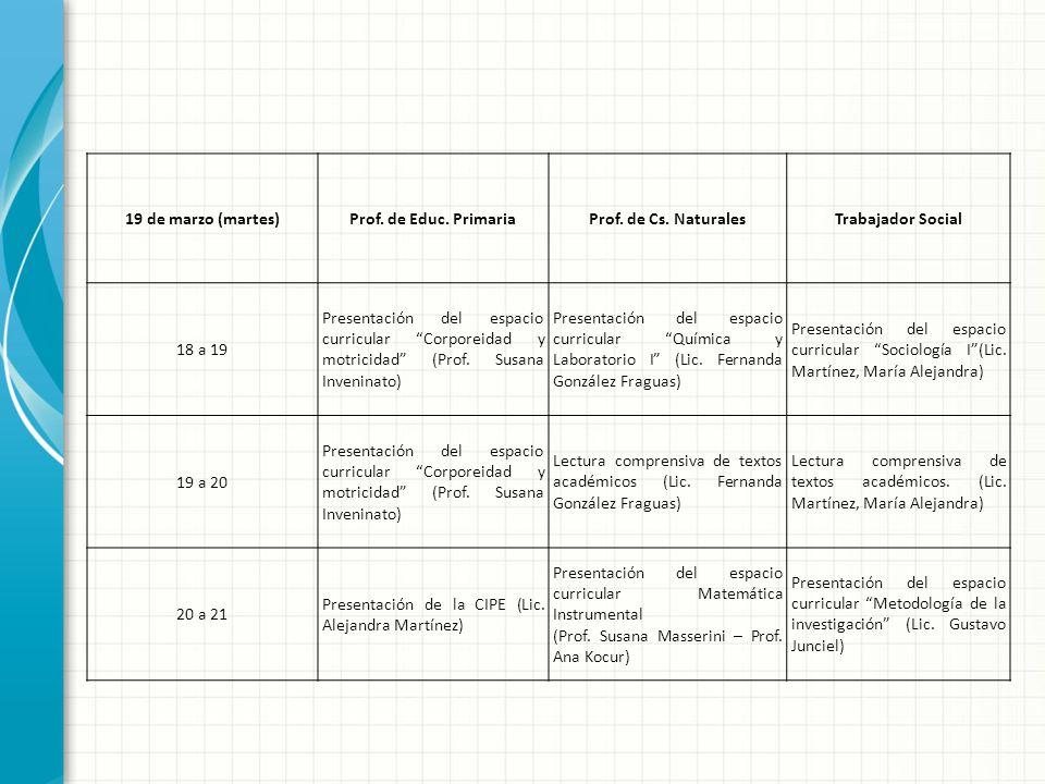 19 de marzo (martes) Prof. de Educ. Primaria. Prof. de Cs. Naturales. Trabajador Social. 18 a 19.