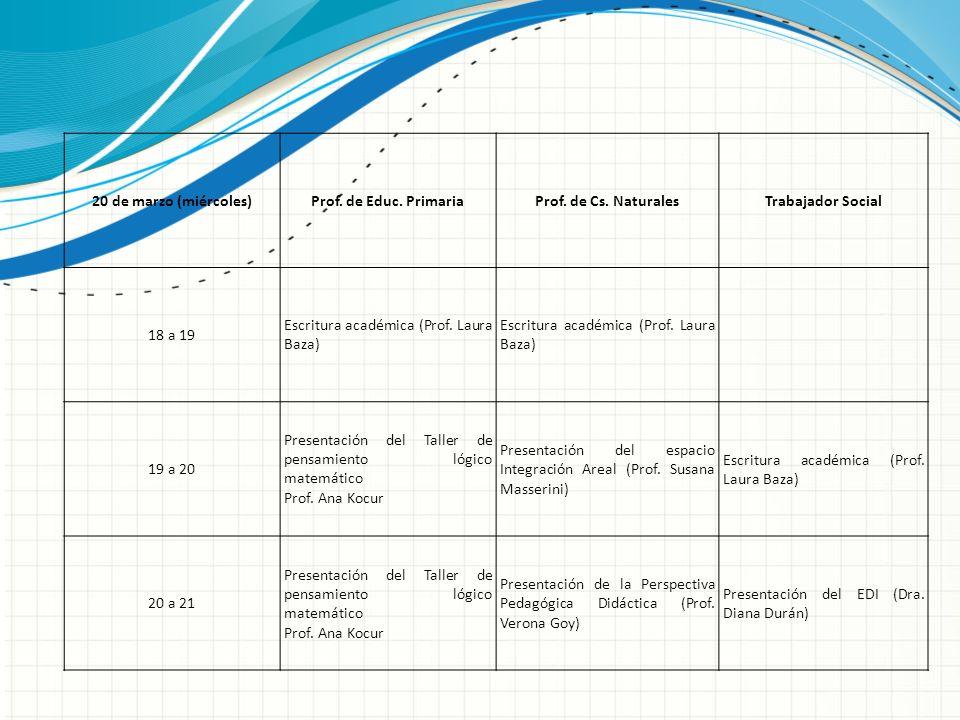 20 de marzo (miércoles) Prof. de Educ. Primaria. Prof. de Cs. Naturales. Trabajador Social. 18 a 19.
