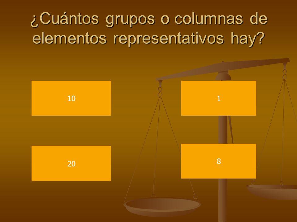 ¿Cuántos grupos o columnas de elementos representativos hay