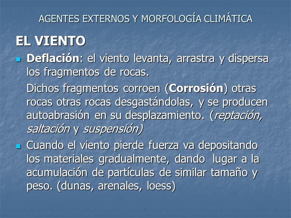 AGENTES EXTERNOS Y MORFOLOGÍA CLIMÁTICA