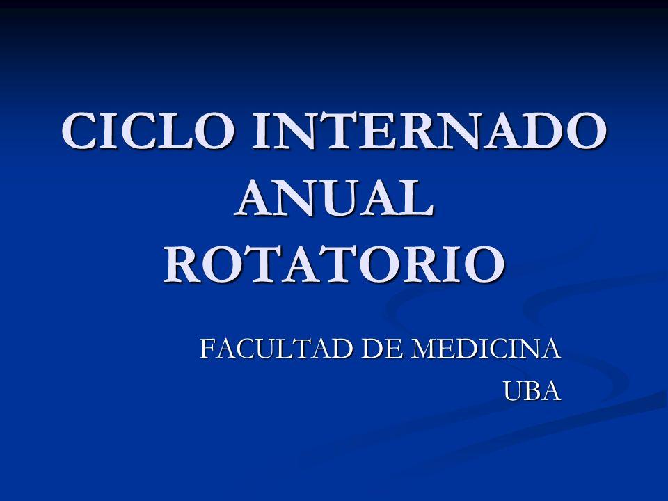 CICLO INTERNADO ANUAL ROTATORIO