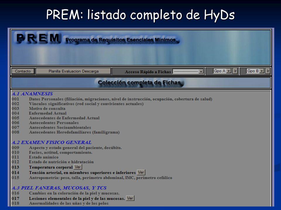 PREM: listado completo de HyDs