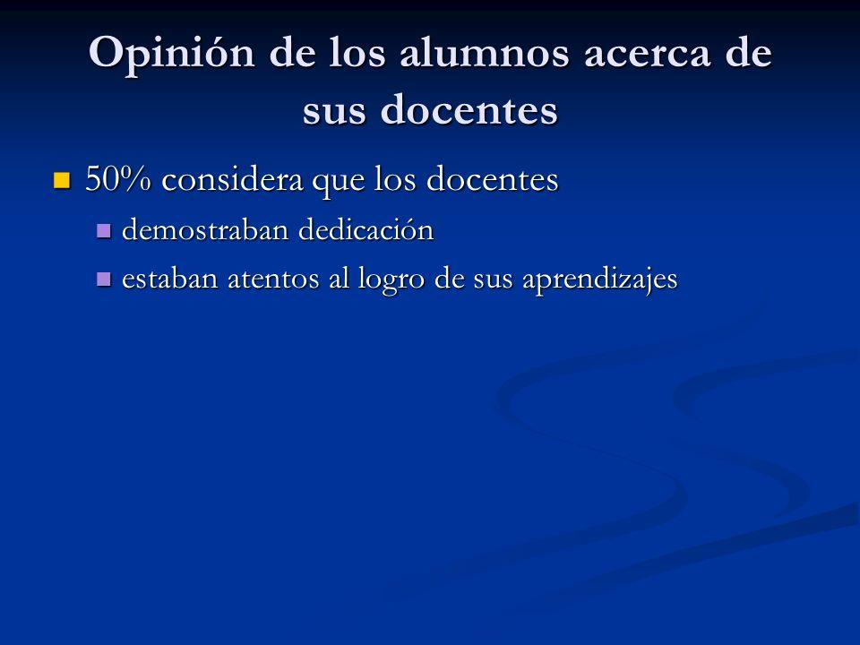 Opinión de los alumnos acerca de sus docentes
