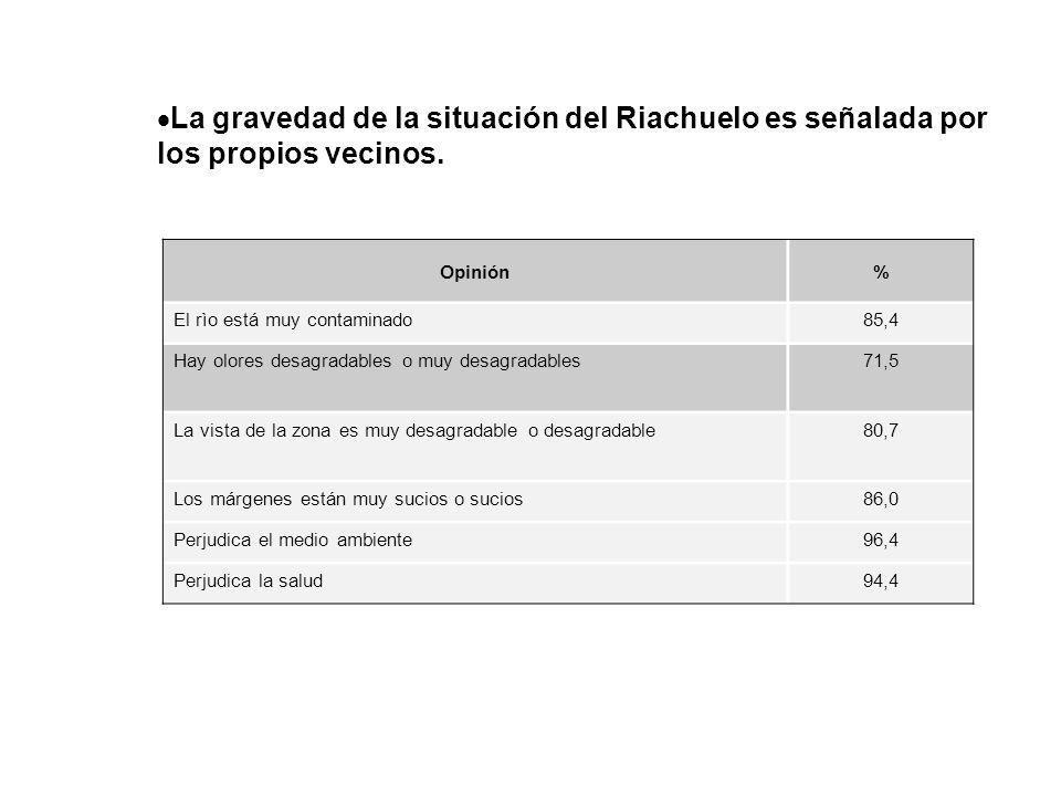 La gravedad de la situación del Riachuelo es señalada por los propios vecinos.