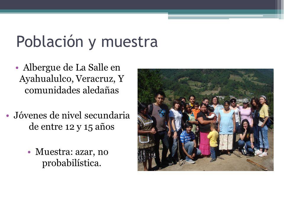 Población y muestra Albergue de La Salle en Ayahualulco, Veracruz, Y comunidades aledañas. Jóvenes de nivel secundaria de entre 12 y 15 años.