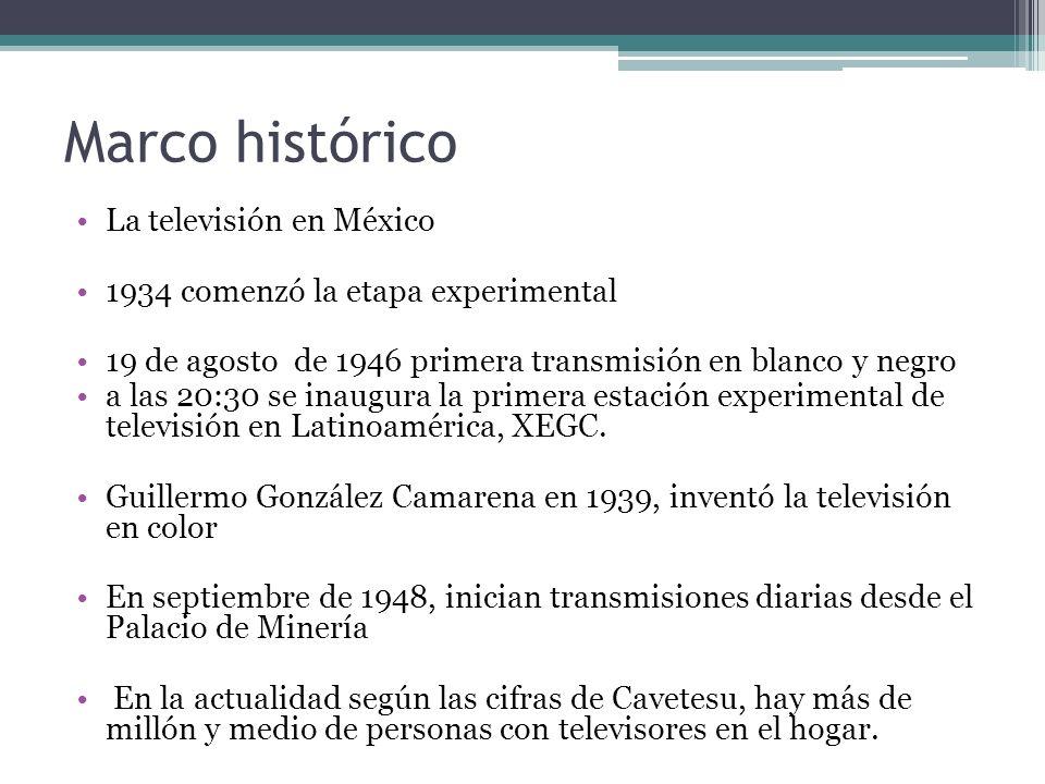 Marco histórico La televisión en México