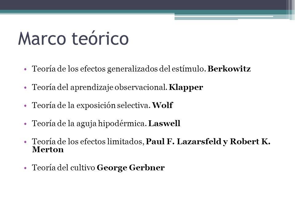 Marco teórico Teoría de los efectos generalizados del estímulo. Berkowitz. Teoría del aprendizaje observacional. Klapper.
