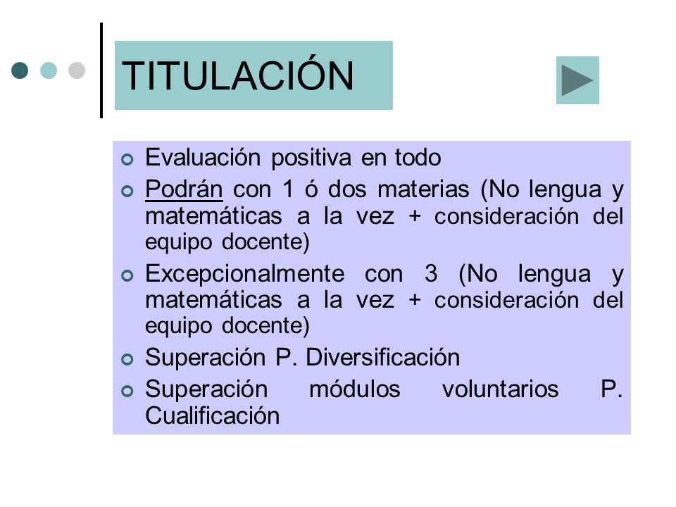 TITULACIÓN Evaluación positiva en todo