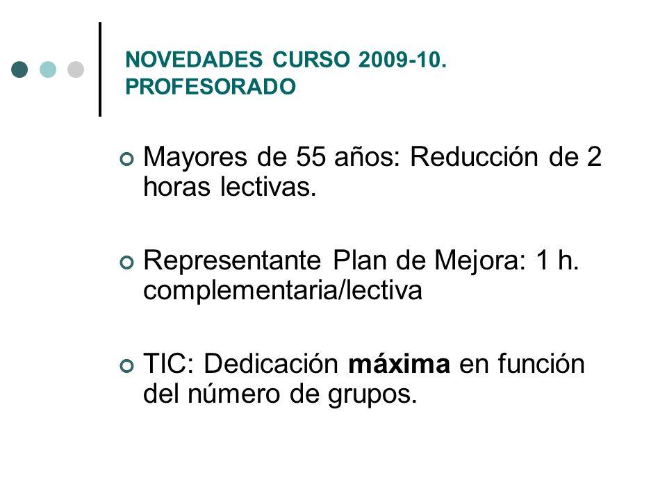 NOVEDADES CURSO 2009-10. PROFESORADO