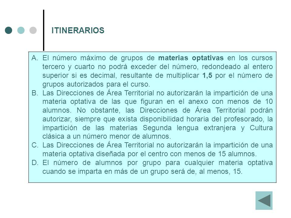 ITINERARIOS