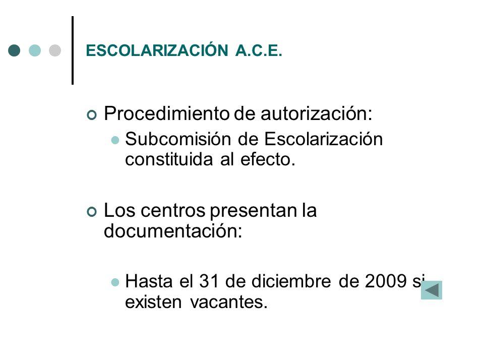 Procedimiento de autorización:
