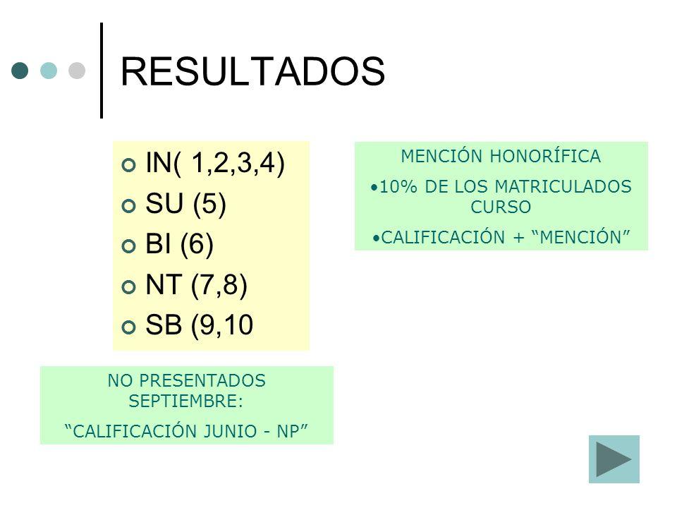 RESULTADOS IN( 1,2,3,4) SU (5) BI (6) NT (7,8) SB (9,10