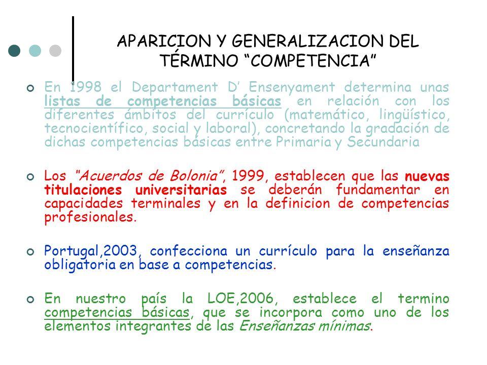APARICION Y GENERALIZACION DEL TÉRMINO COMPETENCIA